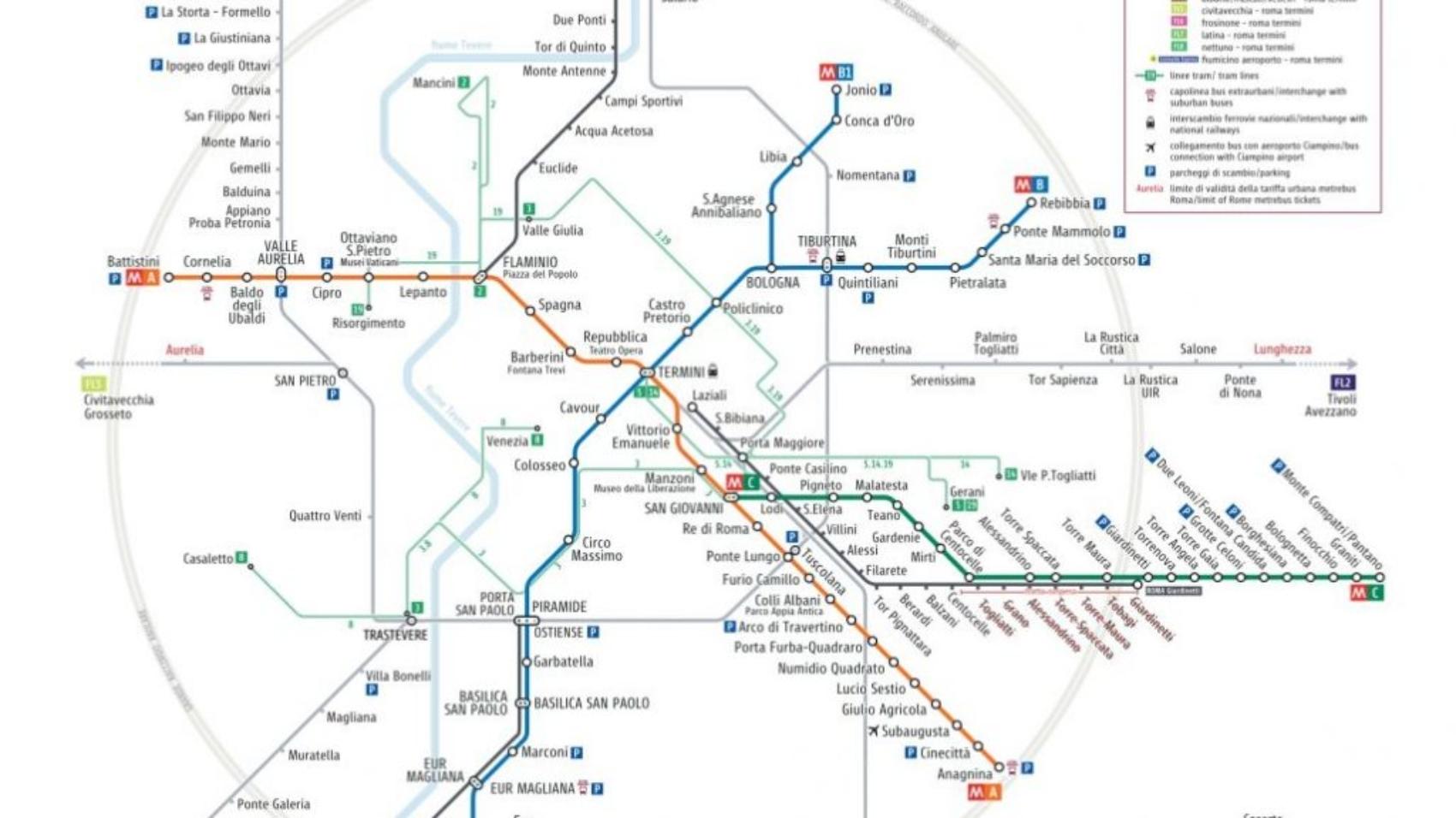transportation-rome